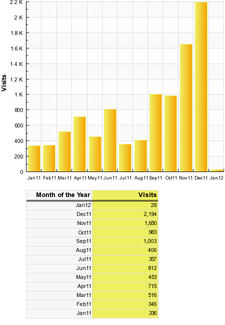 annual-visits.png